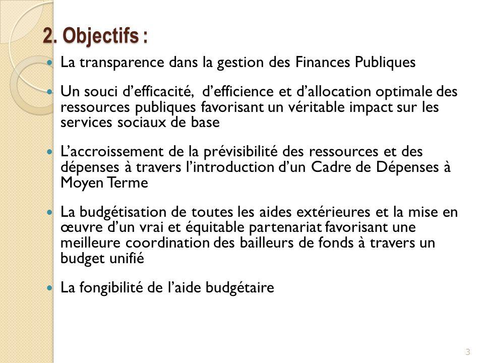 2. Objectifs : La transparence dans la gestion des Finances Publiques Un souci defficacité, defficience et dallocation optimale des ressources publiqu