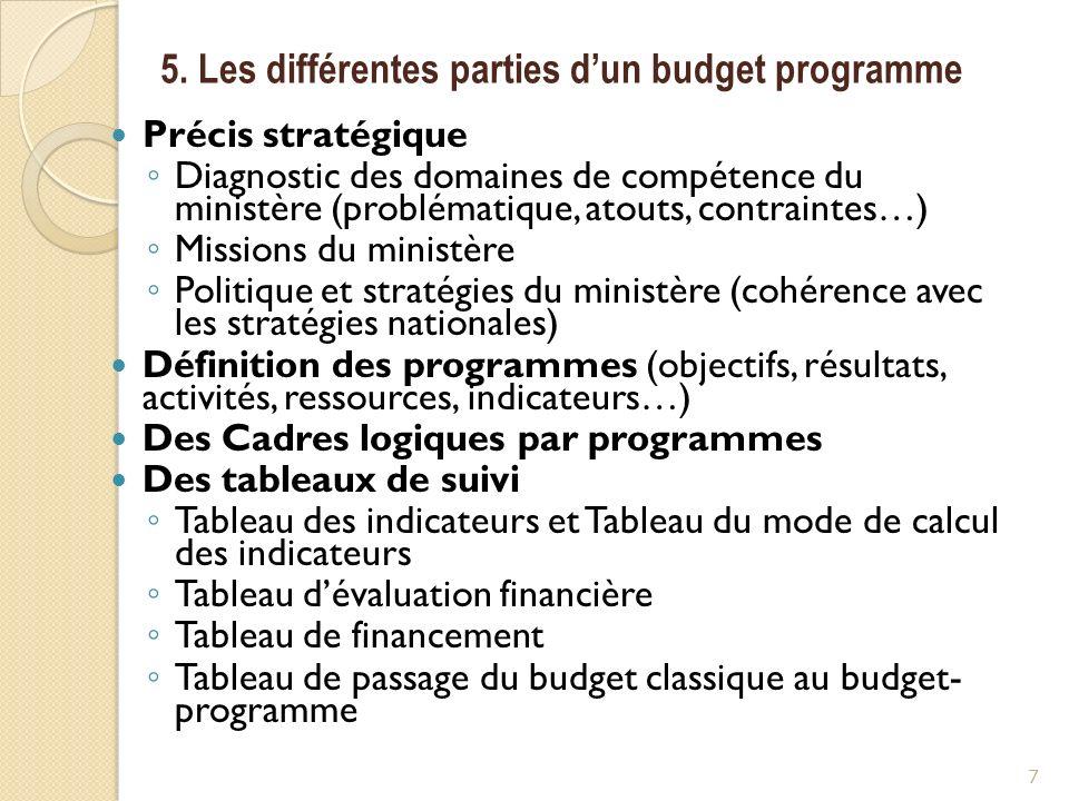 Précis stratégique Diagnostic des domaines de compétence du ministère (problématique, atouts, contraintes…) Missions du ministère Politique et stratég