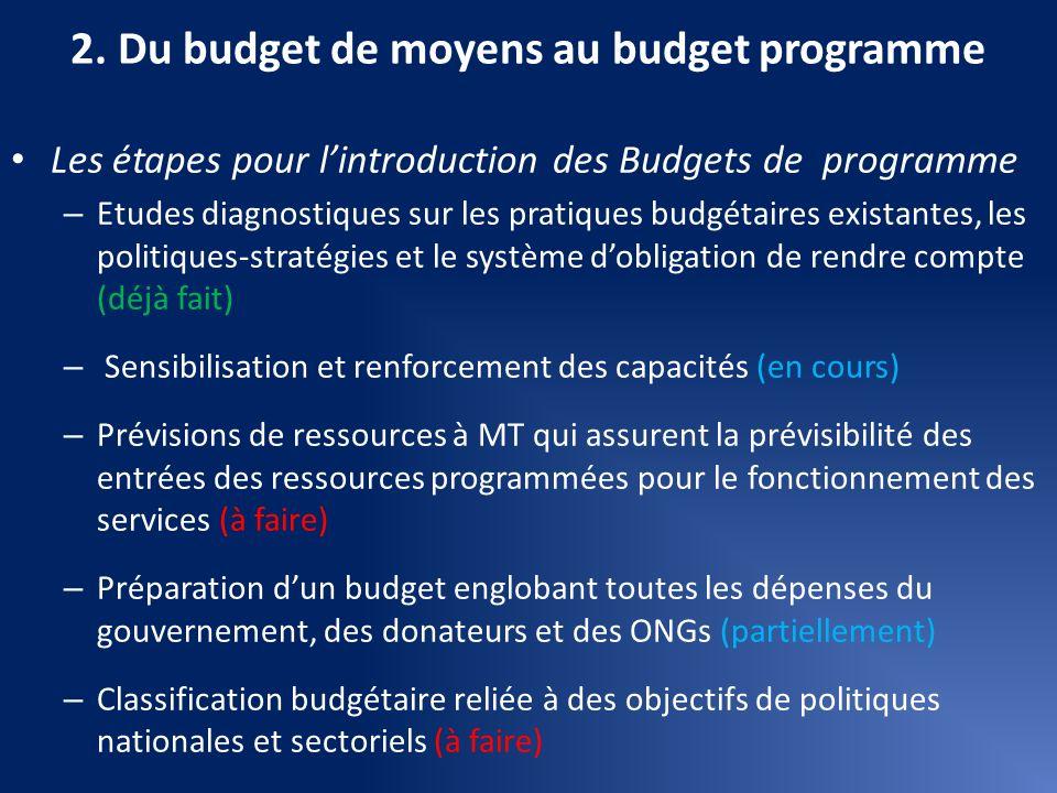 2. Du budget de moyens au budget programme Les étapes pour lintroduction des Budgets de programme – Etudes diagnostiques sur les pratiques budgétaires