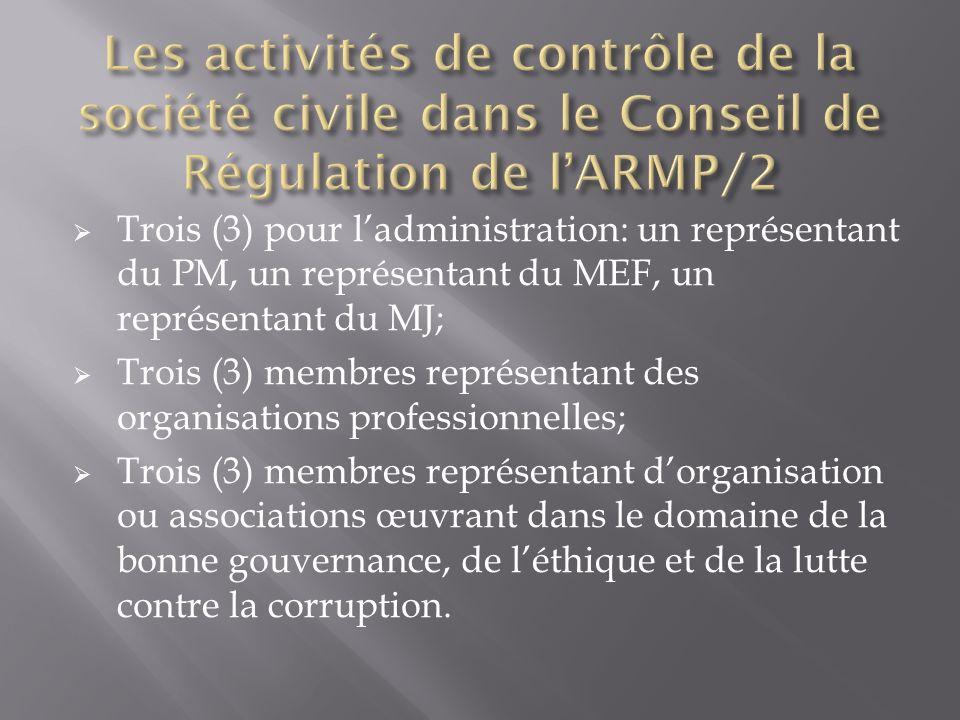 Trois (3) pour ladministration: un représentant du PM, un représentant du MEF, un représentant du MJ; Trois (3) membres représentant des organisations professionnelles; Trois (3) membres représentant dorganisation ou associations œuvrant dans le domaine de la bonne gouvernance, de léthique et de la lutte contre la corruption.