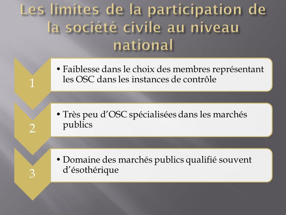 1 Faiblesse dans le choix des membres représentant les OSC dans les instances de contrôle 2 Très peu dOSC spécialisées dans les marchés publics 3 Domaine des marchés publics qualifié souvent désothérique