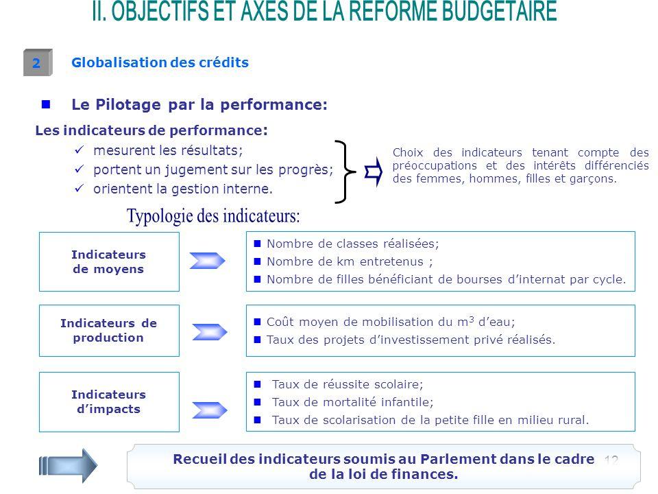 12 Les indicateurs de performance : mesurent les résultats; portent un jugement sur les progrès; orientent la gestion interne.