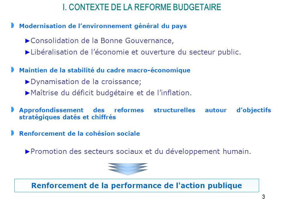 3 Consolidation de la Bonne Gouvernance, Libéralisation de léconomie et ouverture du secteur public.
