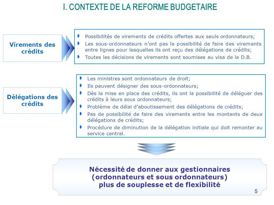 6 Objectifs Lancement en 2001 de la réforme du processus budgétaire Renforcer lefficacité de la dépense publique: accroître la performance en orientant le budget vers les résultats; Octroyer plus de liberté et de responsabilité aux gestionnaires budgétaires; Alléger et simplifier les procédures de la dépense publique; Donner plus de clarté aux choix stratégiques en renforçant la programmation budgétaire pluriannuelle; Renforcer la déconcentration budgétaire pour favoriser une gestion de proximité répondant aux attentes des citoyens.