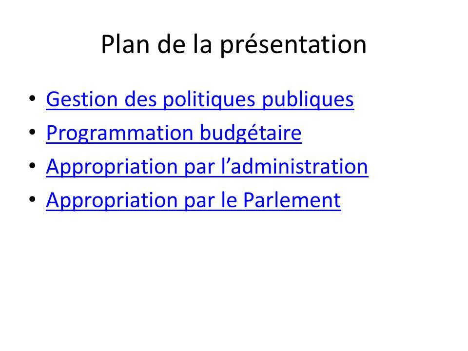 Gestion des politiques publiques Programmation budgétaire Appropriation par ladministration Appropriation par le Parlement Plan de la présentation
