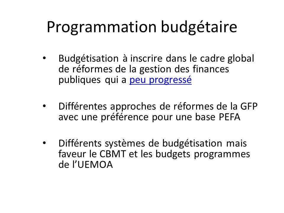 Programmation budgétaire Budgétisation à inscrire dans le cadre global de réformes de la gestion des finances publiques qui a peu progressépeu progressé Différentes approches de réformes de la GFP avec une préférence pour une base PEFA Différents systèmes de budgétisation mais faveur le CBMT et les budgets programmes de lUEMOA