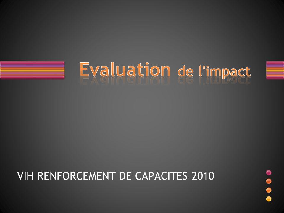 VIH RENFORCEMENT DE CAPACITES 2010