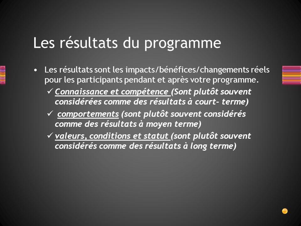 Les résultats du programme Les résultats sont les impacts/bénéfices/changements réels pour les participants pendant et après votre programme.