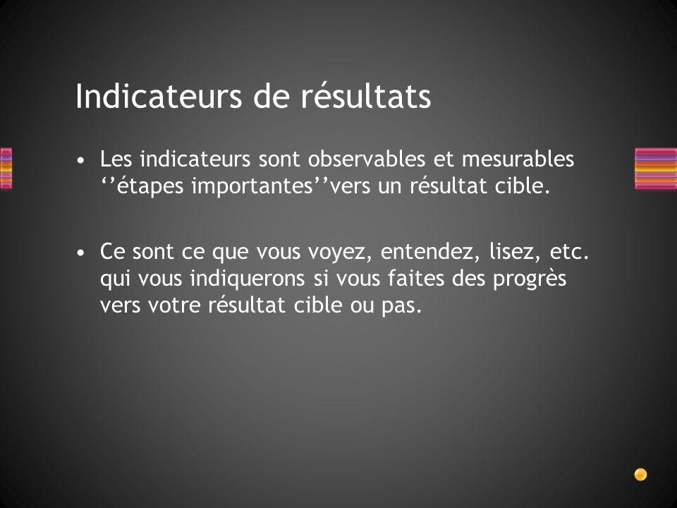 Les indicateurs sont observables et mesurables étapes importantesvers un résultat cible.