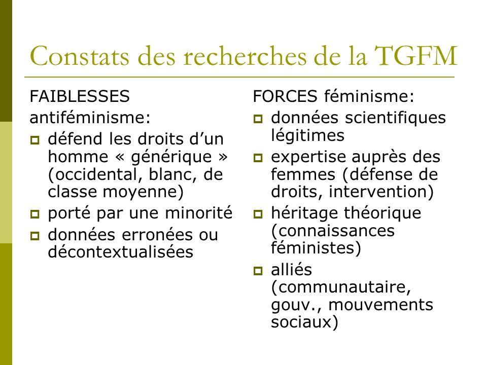 Constats des recherches de la TGFM FAIBLESSES antiféminisme: défend les droits dun homme « générique » (occidental, blanc, de classe moyenne) porté pa
