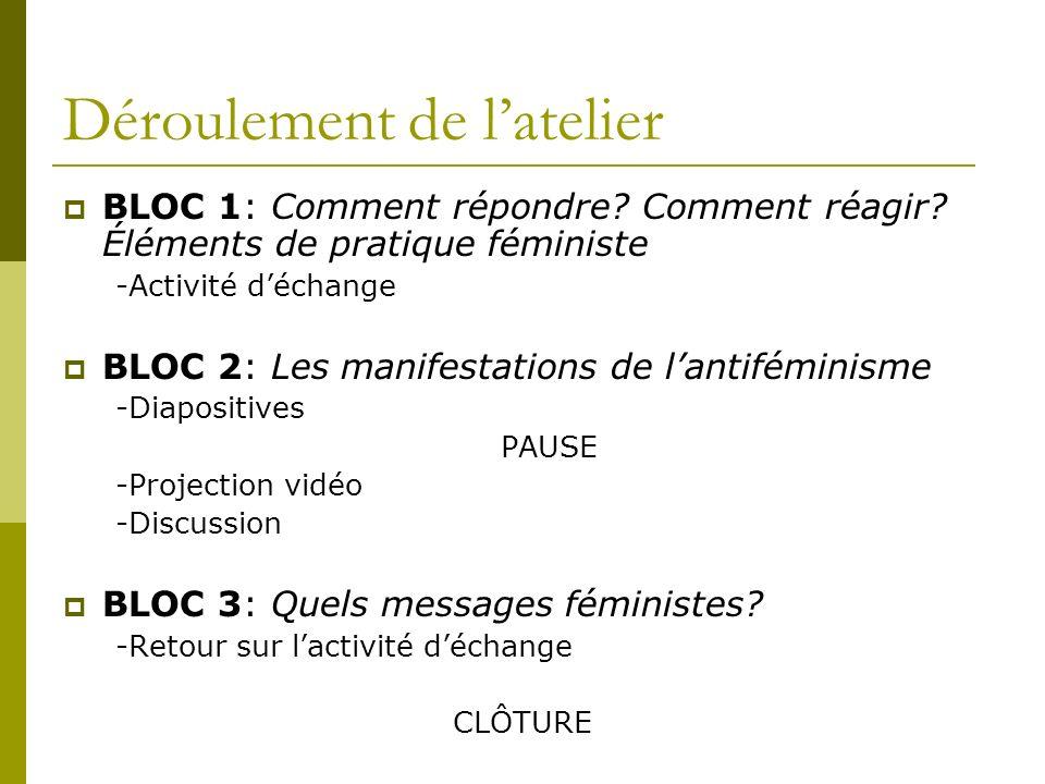 Déroulement de latelier BLOC 1: Comment répondre? Comment réagir? Éléments de pratique féministe -Activité déchange BLOC 2: Les manifestations de lant