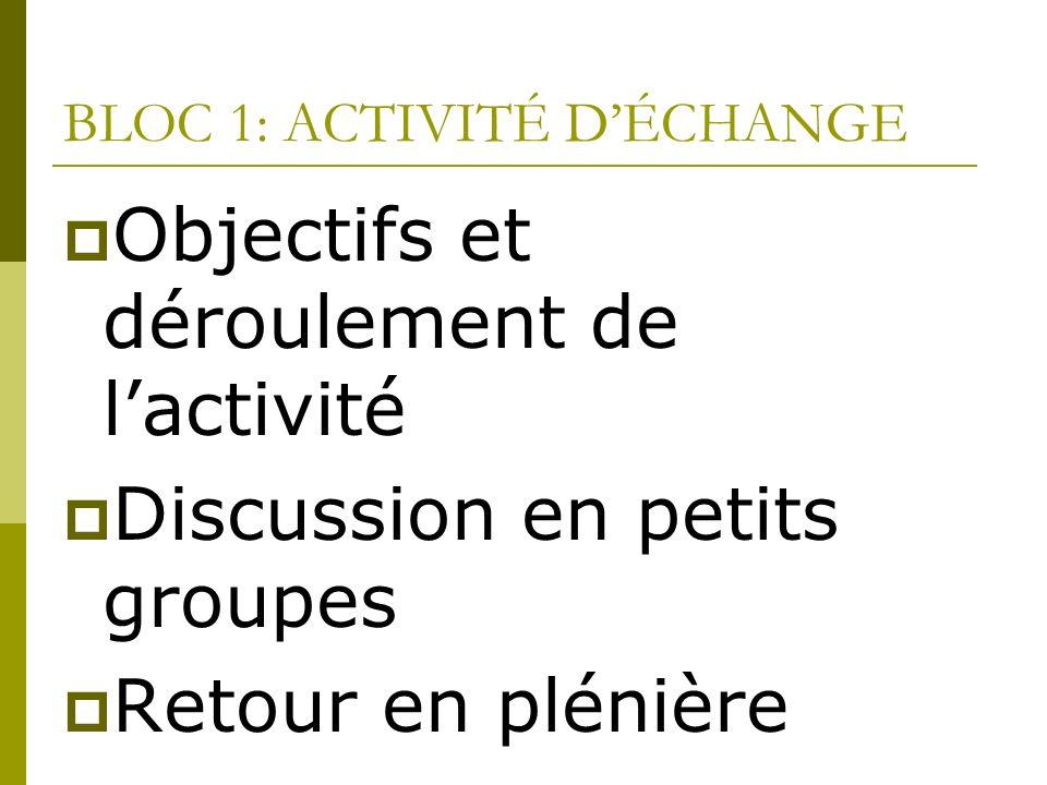 BLOC 1: ACTIVITÉ DÉCHANGE Objectifs et déroulement de lactivité Discussion en petits groupes Retour en plénière