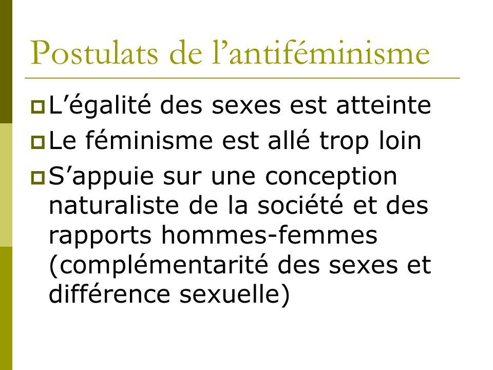 Postulats de lantiféminisme Légalité des sexes est atteinte Le féminisme est allé trop loin Sappuie sur une conception naturaliste de la société et des rapports hommes-femmes (complémentarité des sexes et différence sexuelle)