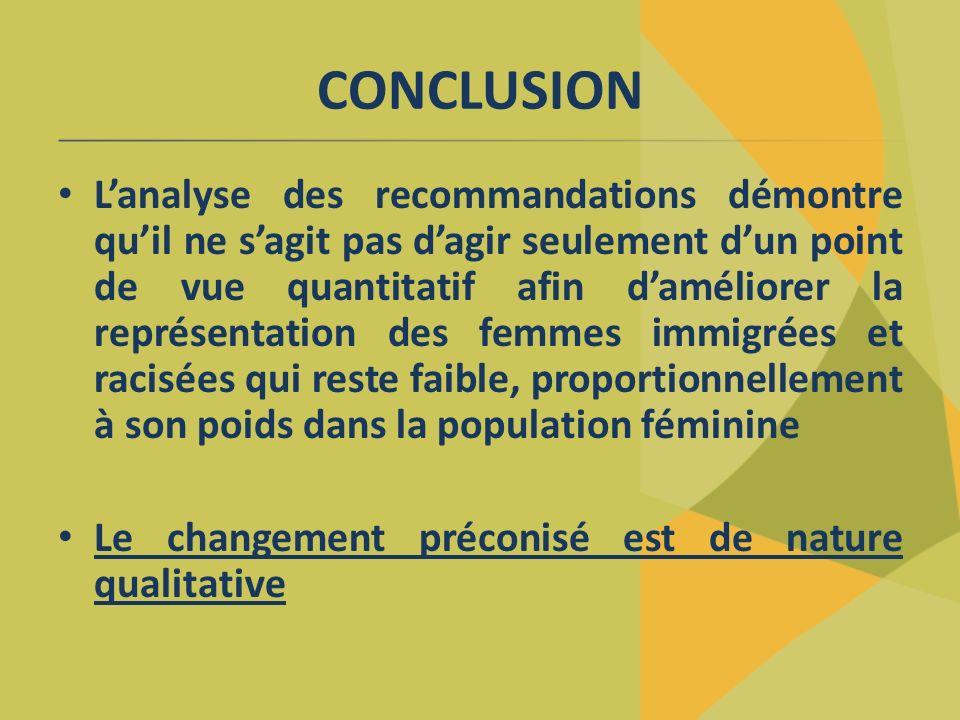 CONCLUSION Lanalyse des recommandations démontre quil ne sagit pas dagir seulement dun point de vue quantitatif afin daméliorer la représentation des femmes immigrées et racisées qui reste faible, proportionnellement à son poids dans la population féminine Le changement préconisé est de nature qualitative