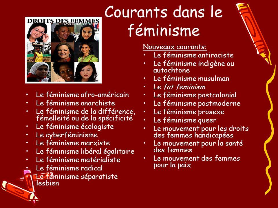 Courants dans le féminisme Le féminisme afro-américain Le féminisme anarchiste Le féminisme de la différence, fémelleité ou de la spécificité Le féminisme écologiste Le cyberféminisme Le féminisme marxiste Le féminisme libéral égalitaire Le féminisme matérialiste Le féminisme radical Le féminisme séparatiste lesbien Nouveaux courants: Le féminisme antiraciste Le féminisme indigène ou autochtone Le féminisme musulman Le fat feminism Le féminisme postcolonial Le féminisme postmoderne Le féminisme prosexe Le féminisme queer Le mouvement pour les droits des femmes handicapées Le mouvement pour la santé des femmes Le mouvement des femmes pour la paix
