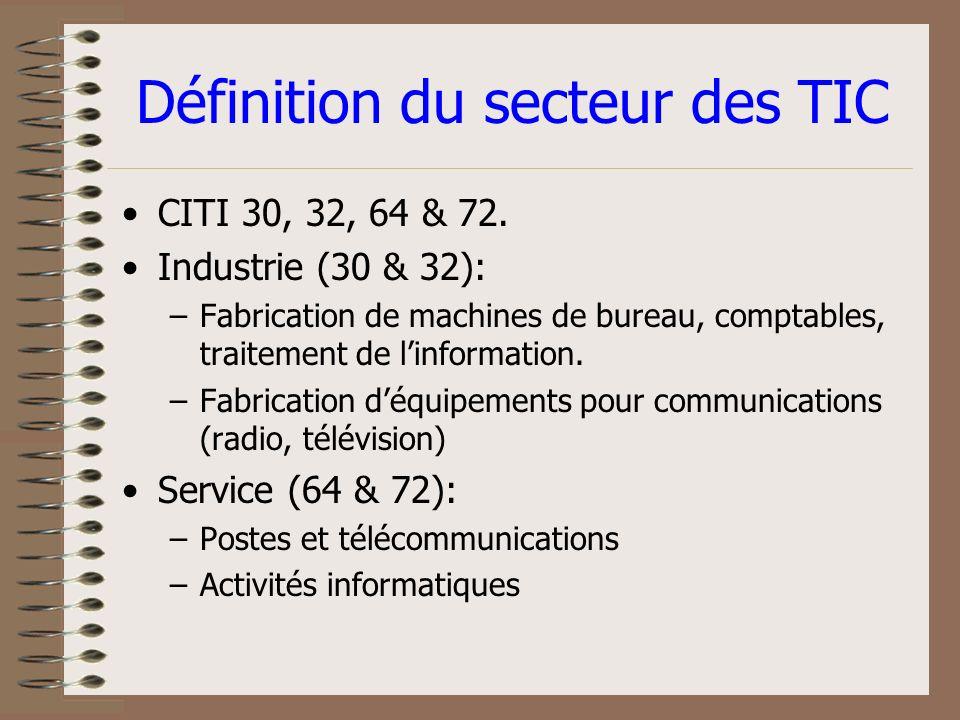 Quid technologie? Biotechnologies –Utilisation dans lagriculture Technologie de linformation et de la communication (TIC) Dautres?