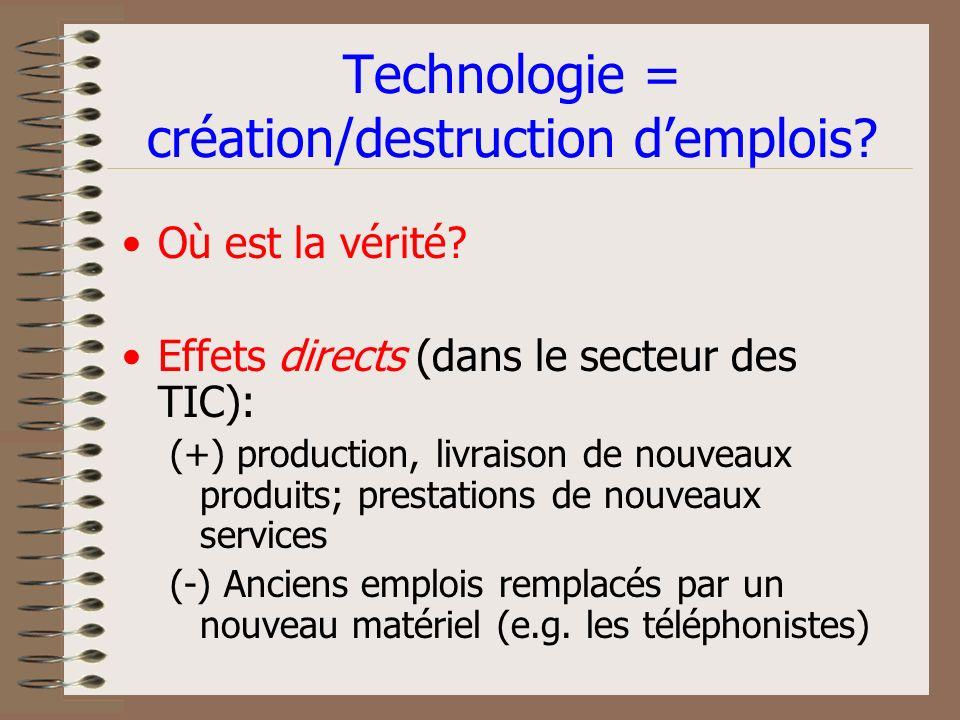 Définition du secteur des TIC CITI 30, 32, 64 & 72. Industrie (30 & 32): –Fabrication de machines de bureau, comptables, traitement de linformation. –
