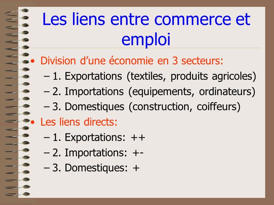 T1. La Configuration du commerce mondial