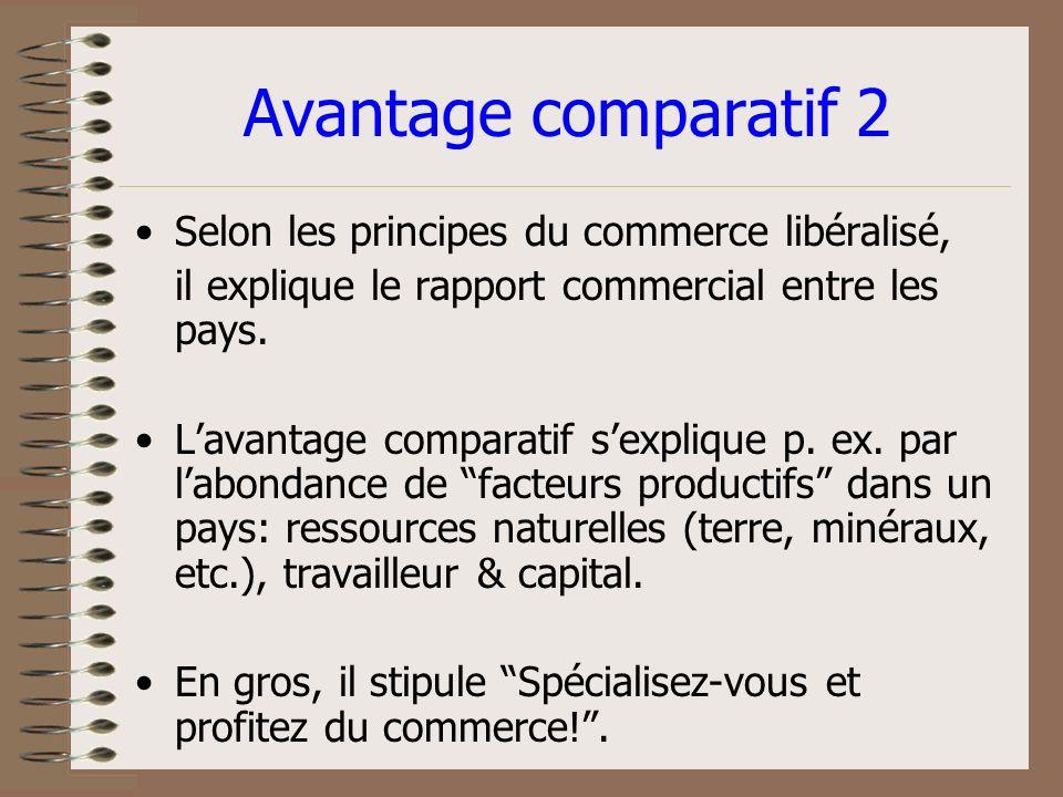 Avantage comparatif 2 Selon les principes du commerce libéralisé, il explique le rapport commercial entre les pays.