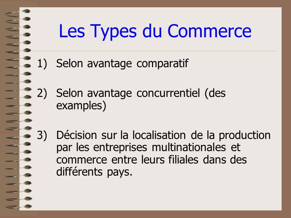 Les Types du Commerce 1)Selon avantage comparatif 2)Selon avantage concurrentiel (des examples) 3)Décision sur la localisation de la production par les entreprises multinationales et commerce entre leurs filiales dans des différents pays.