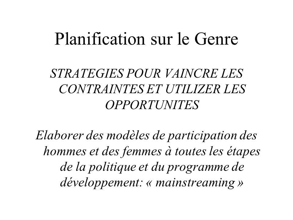 Planification sur le Genre STRATEGIES POUR VAINCRE LES CONTRAINTES ET UTILIZER LES OPPORTUNITES Elaborer des modèles de participation des hommes et des femmes à toutes les étapes de la politique et du programme de développement: « mainstreaming »