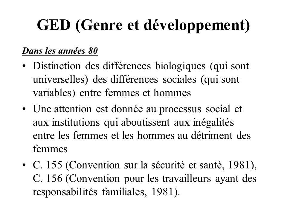 GED (Genre et développement) Dans les années 80 Distinction des différences biologiques (qui sont universelles) des différences sociales (qui sont variables) entre femmes et hommes Une attention est donnée au processus social et aux institutions qui aboutissent aux inégalités entre les femmes et les hommes au détriment des femmes C.