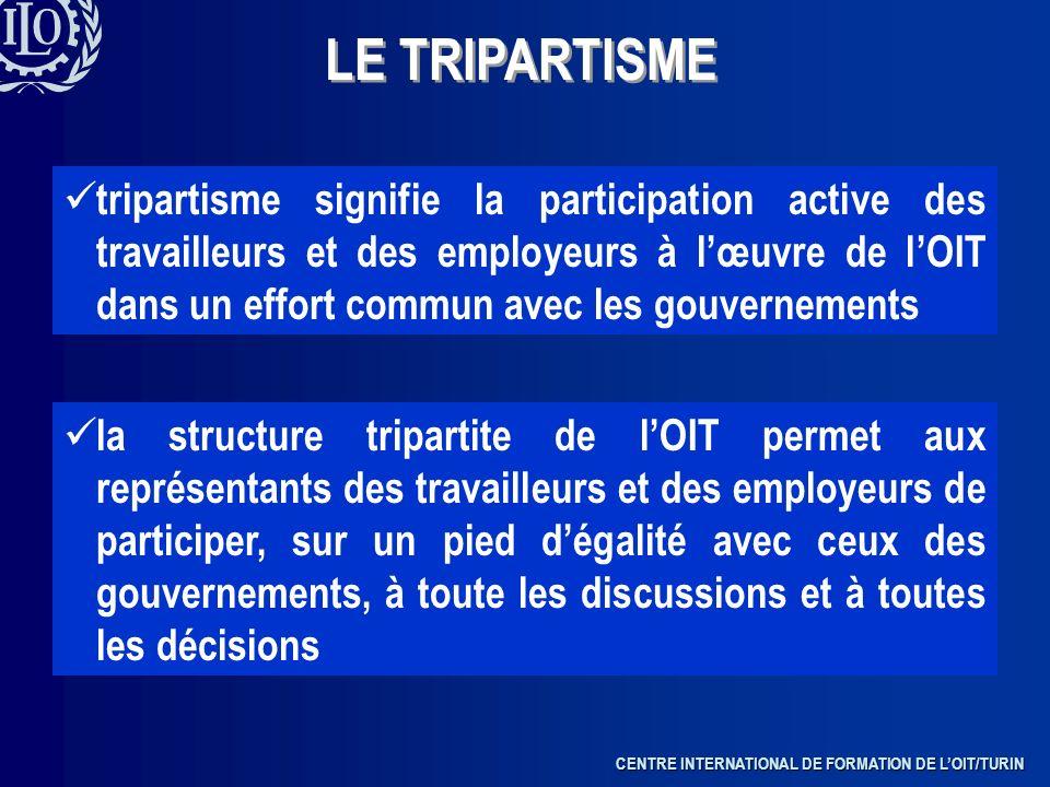 CENTRE INTERNATIONAL DE FORMATION DE LOIT/TURIN LE TRIPARTISME la structure tripartite de lOIT permet aux représentants des travailleurs et des employ