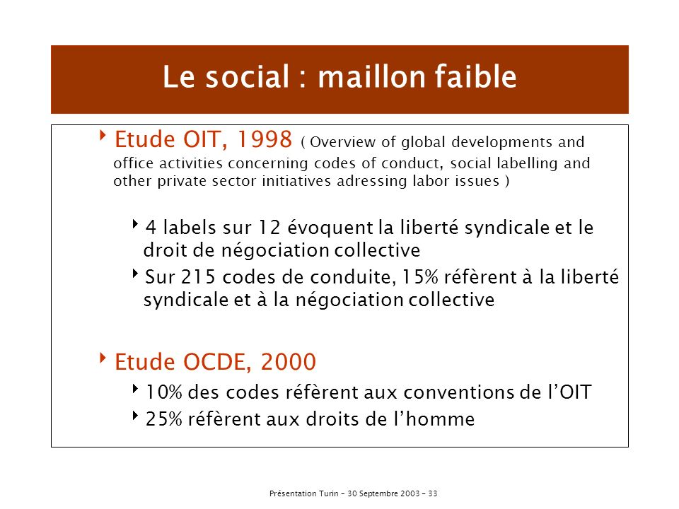 Présentation Turin – 30 Septembre 2003 - 33 Etude OIT, 1998 ( Overview of global developments and office activities concerning codes of conduct, socia