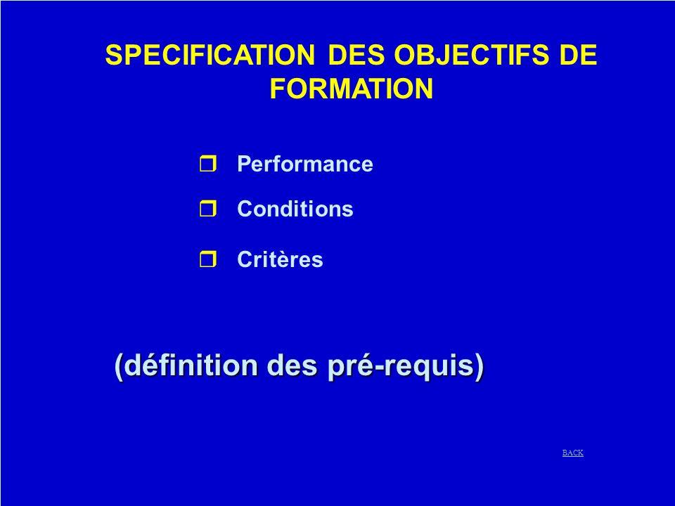 SPECIFICATION DES OBJECTIFS DE FORMATION (définition des pré-requis) r Performance r Conditions r Critères BACK