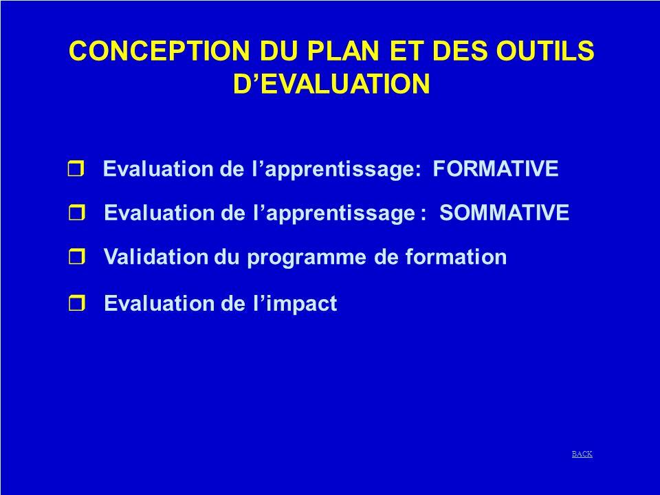 CONCEPTION DU PLAN ET DES OUTILS DEVALUATION Evaluation de lapprentissage: FORMATIVE Evaluation de lapprentissage : SOMMATIVE Validation du programme