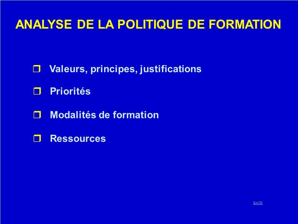 ANALYSE DE LA POLITIQUE DE FORMATION Ressources r Valeurs, principes, justifications r Priorités r Modalités de formation BACK