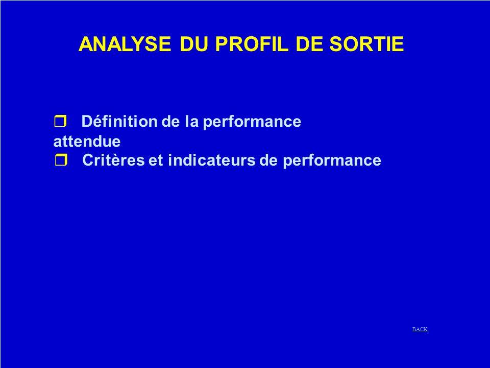 ANALYSE DU PROFIL DE SORTIE r Définition de la performance attendue r Critères et indicateurs de performance BACK