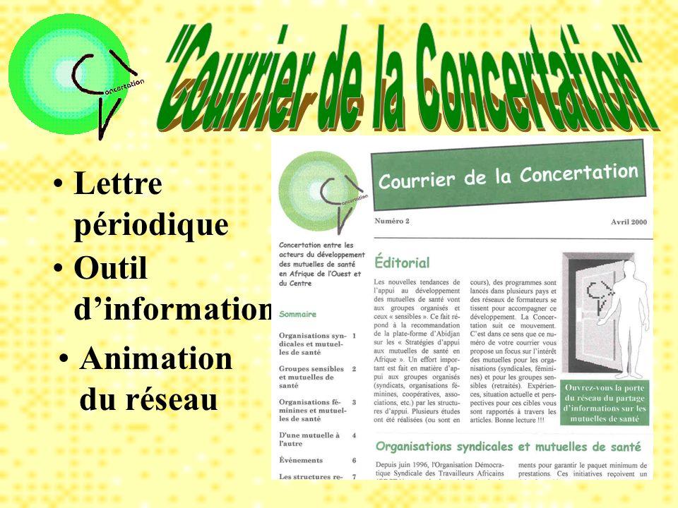 Lettre périodique Outil dinformation Animation du réseau