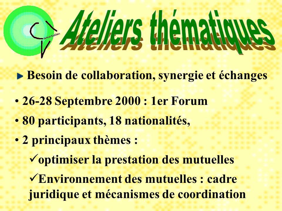 Besoin de collaboration, synergie et échanges 26-28 Septembre 2000 : 1er Forum 80 participants, 18 nationalités, 2 principaux thèmes : optimiser la prestation des mutuelles Environnement des mutuelles : cadre juridique et mécanismes de coordination