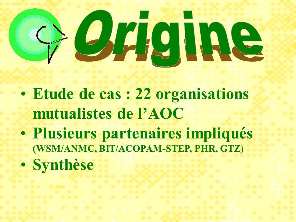 Etude de cas : 22 organisations mutualistes de lAOC Plusieurs partenaires impliqués (WSM/ANMC, BIT/ACOPAM-STEP, PHR, GTZ) Synthèse
