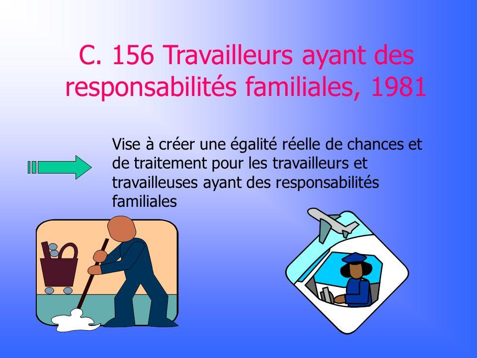 C. 156 Travailleurs ayant des responsabilités familiales, 1981 Vise à créer une égalité réelle de chances et de traitement pour les travailleurs et tr