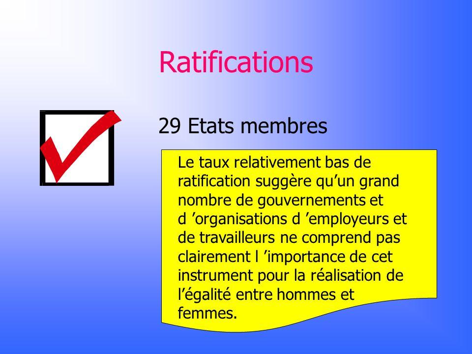 Ratifications 29 Etats membres Le taux relativement bas de ratification suggère quun grand nombre de gouvernements et d organisations d employeurs et de travailleurs ne comprend pas clairement l importance de cet instrument pour la réalisation de légalité entre hommes et femmes.