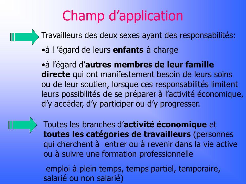 Champ dapplication Travailleurs des deux sexes ayant des responsabilités: à l égard de leurs enfants à charge à légard dautres membres de leur famille
