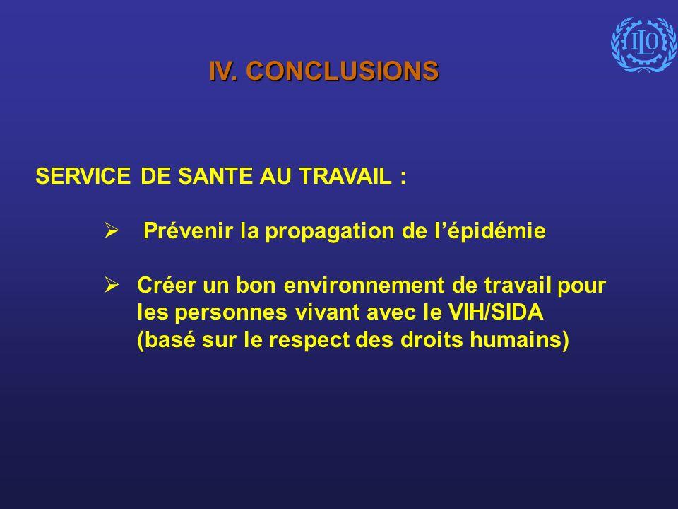 IV. CONCLUSIONS SERVICE DE SANTE AU TRAVAIL : Prévenir la propagation de lépidémie Créer un bon environnement de travail pour les personnes vivant ave
