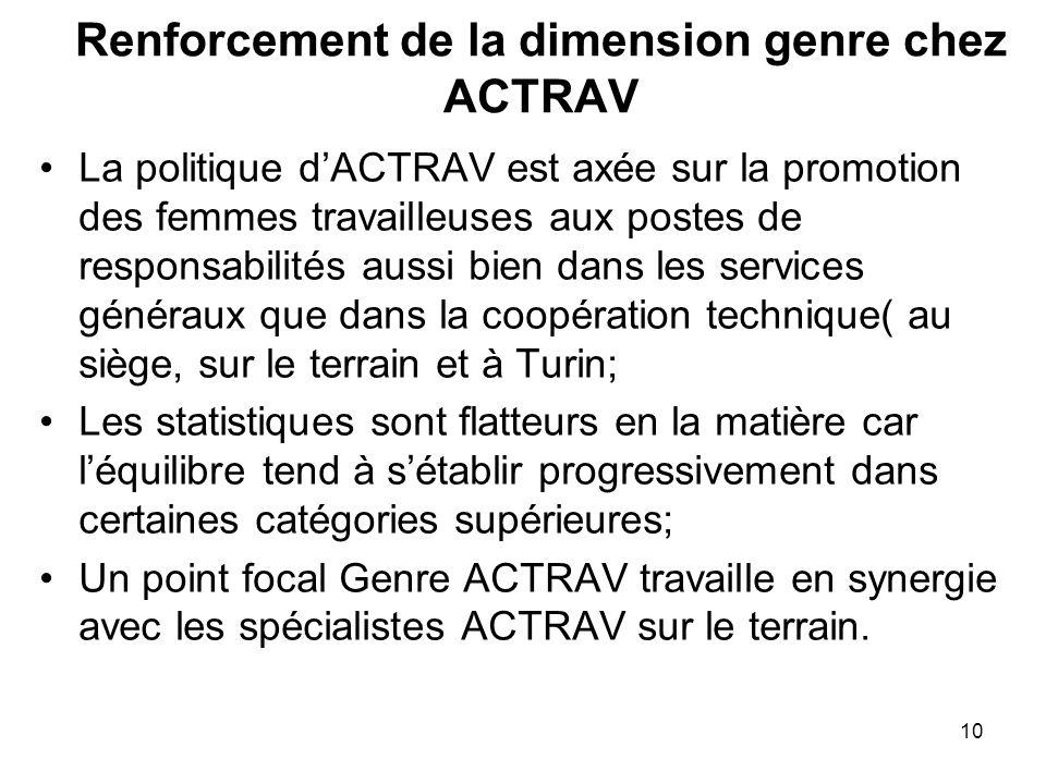 10 Renforcement de la dimension genre chez ACTRAV La politique dACTRAV est axée sur la promotion des femmes travailleuses aux postes de responsabilité