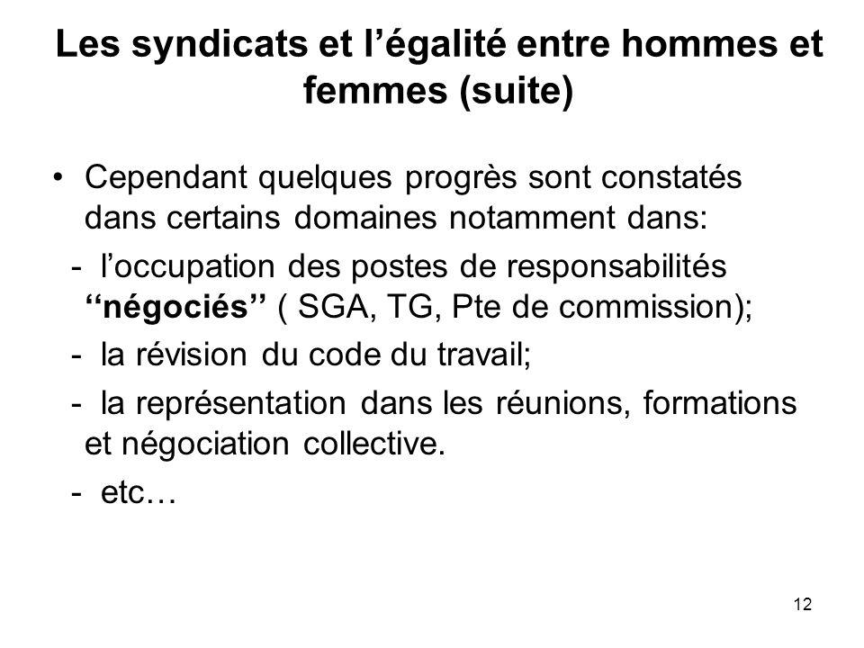 12 Les syndicats et légalité entre hommes et femmes (suite) Cependant quelques progrès sont constatés dans certains domaines notamment dans: - loccupa
