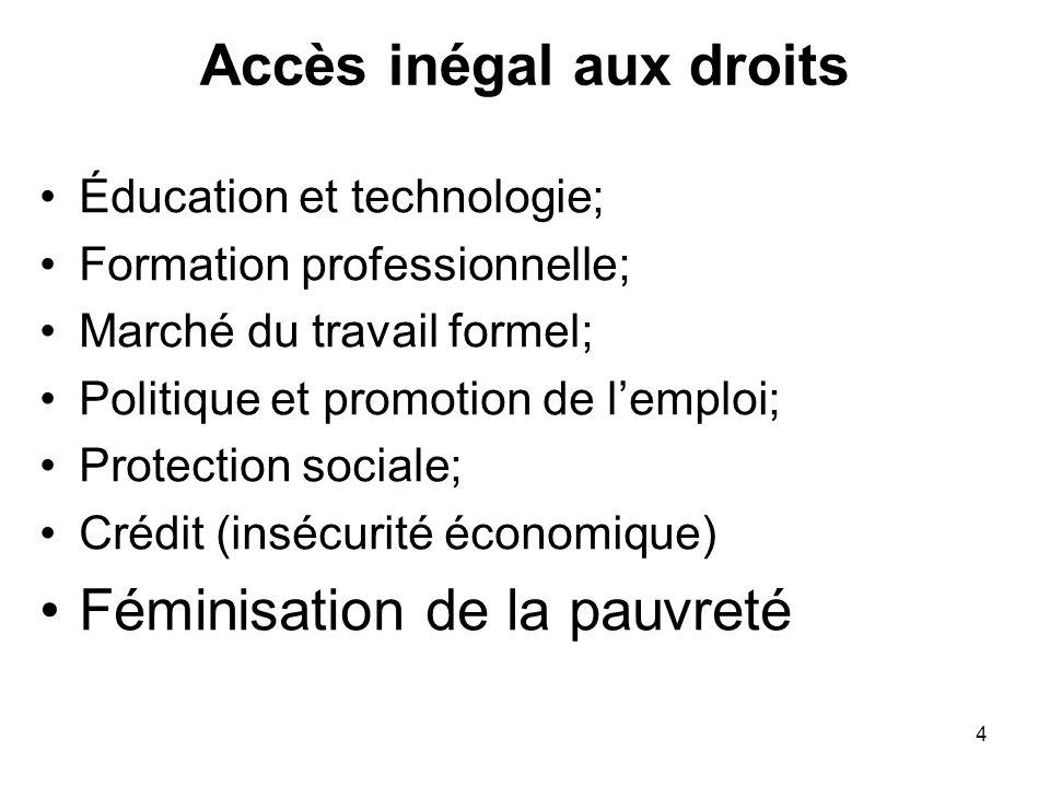 4 Accès inégal aux droits Éducation et technologie; Formation professionnelle; Marché du travail formel; Politique et promotion de lemploi; Protection