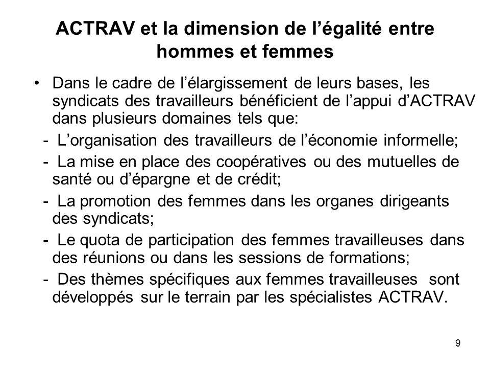 9 ACTRAV et la dimension de légalité entre hommes et femmes Dans le cadre de lélargissement de leurs bases, les syndicats des travailleurs bénéficient