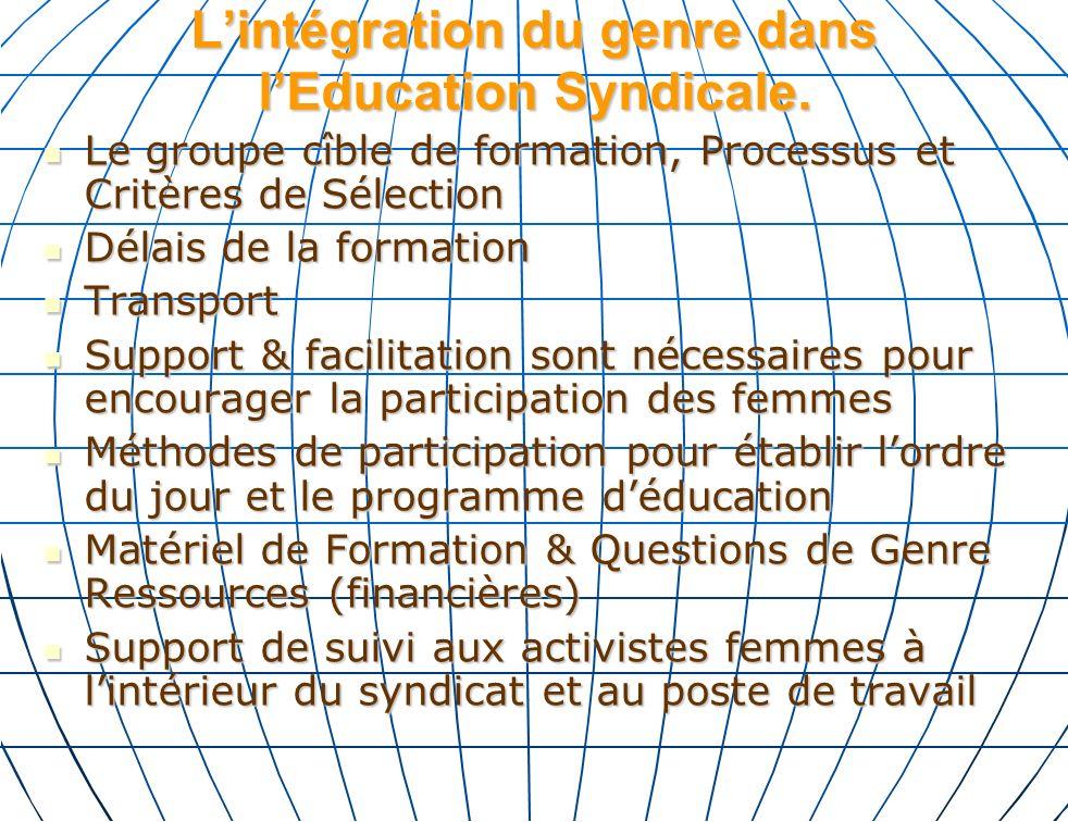 Lintégration du genre dans lEducation Syndicale.