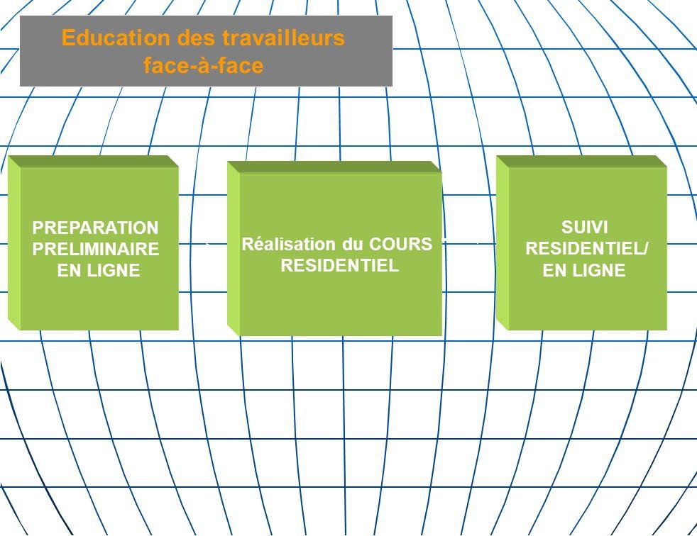PREPARATION PRELIMINAIRE EN LIGNE Réalisation du COURS RESIDENTIEL SUIVI RESIDENTIEL/ EN LIGNE Education des travailleurs face-à-face