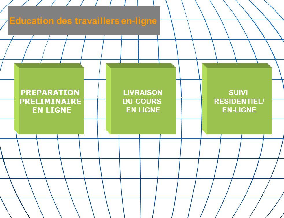PREPARATION PRELIMINAIRE EN LIGNE LIVRAISON DU COURS EN LIGNE SUIVI RESIDENTIEL/ EN-LIGNE Education des travaillers en-ligne