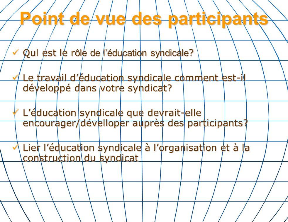 PRIORITE DES POLITIQUES SYNDICALES FONCTIONS SYNDICALES APRES LA FORMATION EDUCATION DES TRAVAILLEURS POLITIQUE DE FORMATION DEFINIR LES BESOINS DE FORMATION ANALYSER LES GROUPES CIBLE LE SYSTEME DE FORMATION