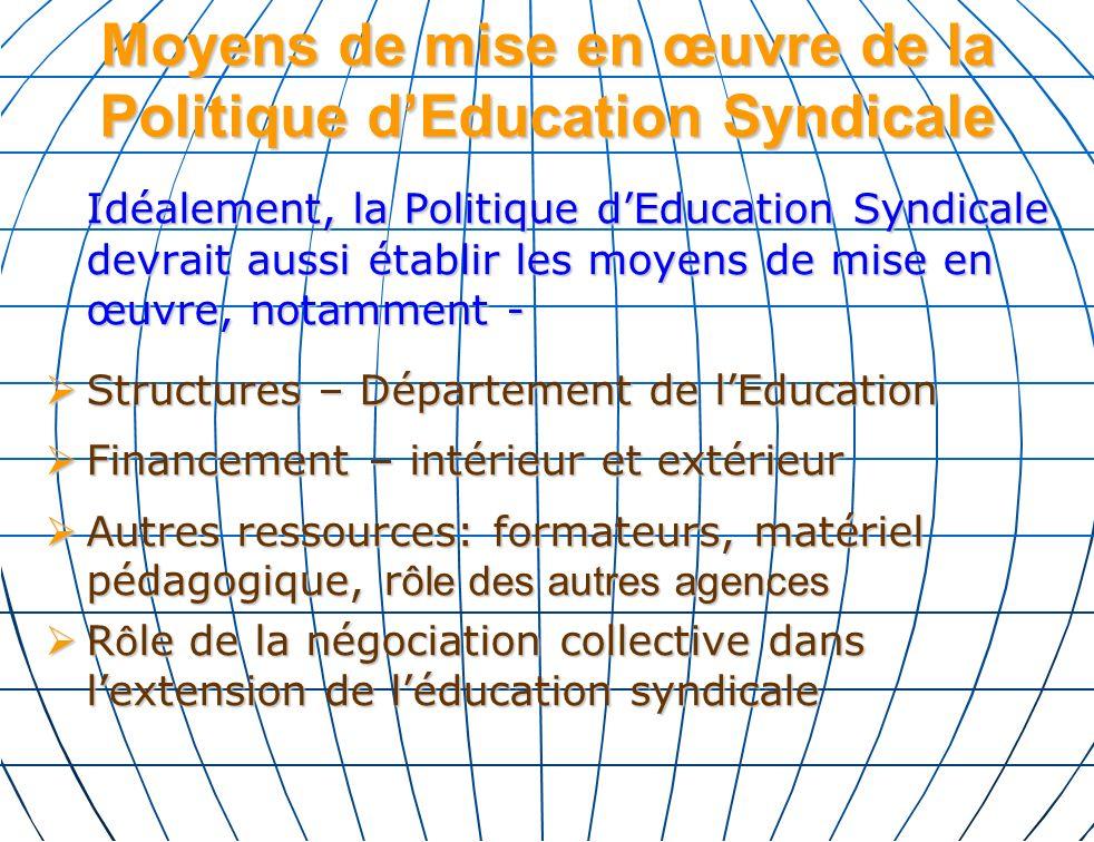 Travail de Groupe Daprès vous, quel est le r ôle de léducation syndicale dans la situation actuelle, telle quelle prévaut dans nos pays respectifs .