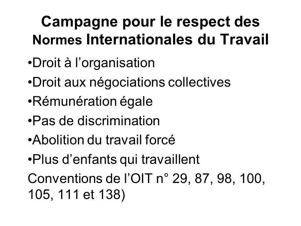 Campagne pour le respect des Normes Internationales du Travail Droit à lorganisation Droit aux négociations collectives Rémunération égale Pas de disc