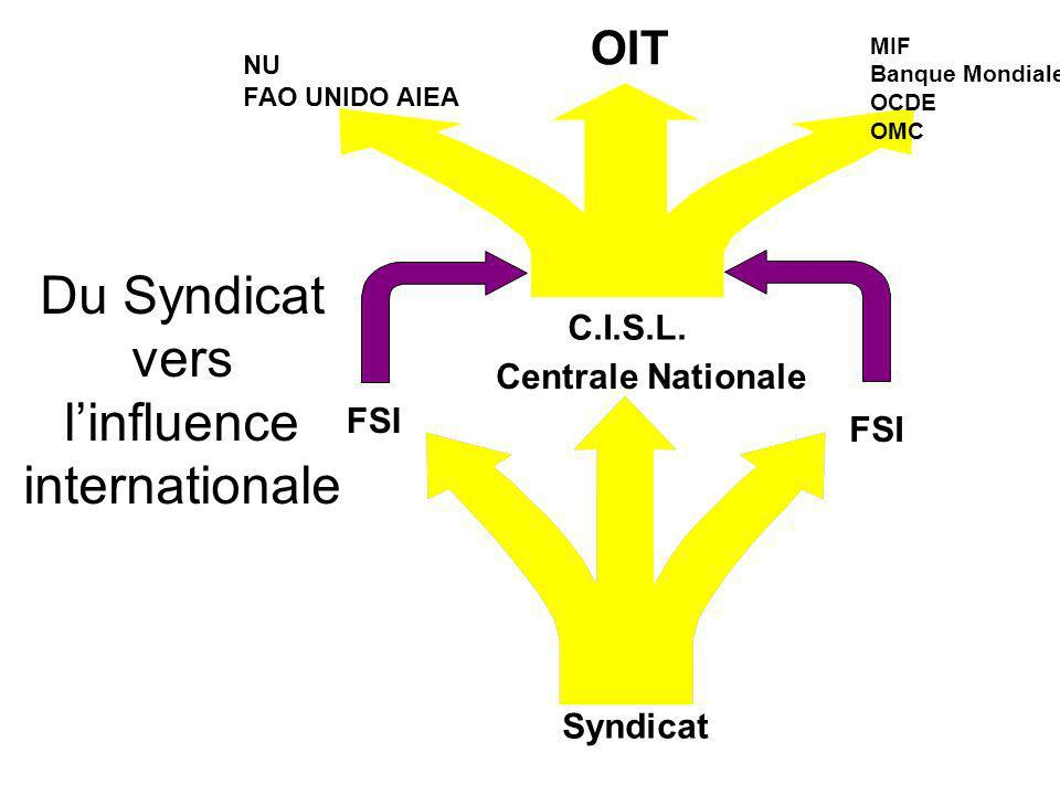 FSI Syndicat Centrale Nationale FSI C.I.S.L.